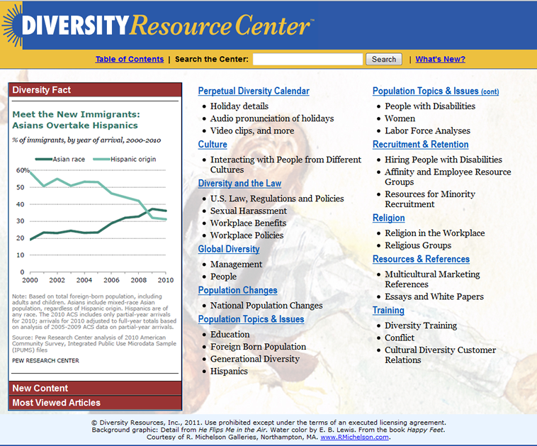 Diversity Resource Center